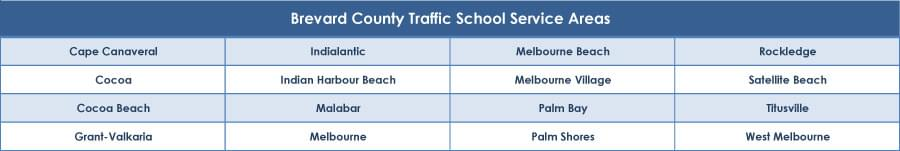 Brevard County Traffic School Service Areas