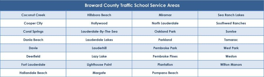 Broward County Traffic School Service Areas