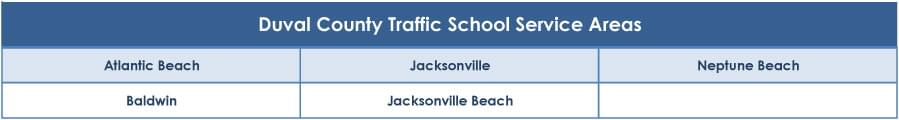 Duval County Traffic School Service Areas