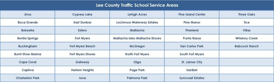 Lee County Traffic School Service Areas