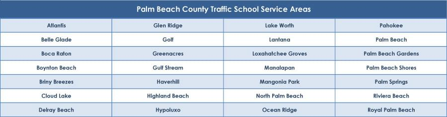 Palm Beach County Traffic School Service Areas