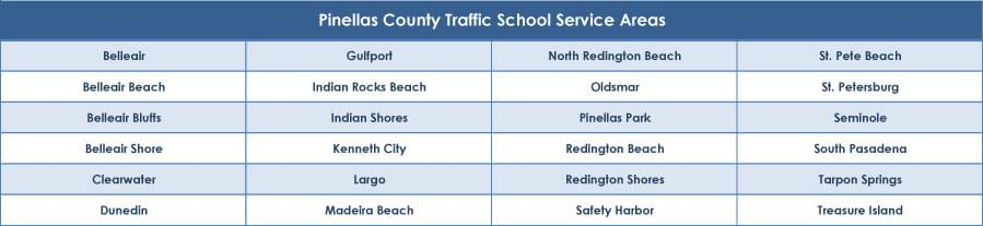 pinellas county drivers license office locations