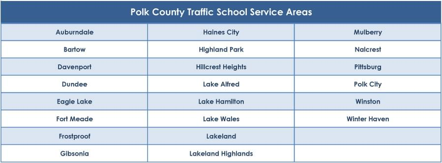 Polk County Traffic School Service Areas